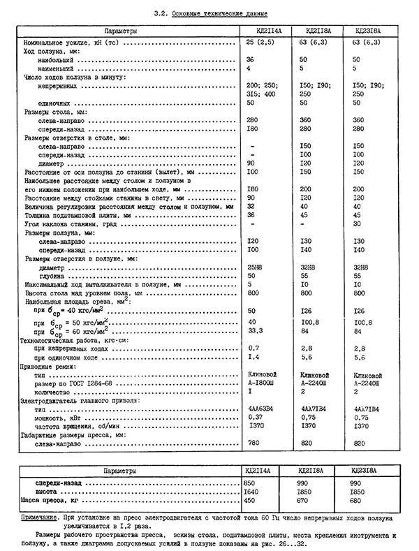 КД2114 Механический Пресс